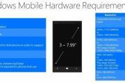 Microsoft публикува системните изисквания на операционната система Windows 10 за мобилни устройства