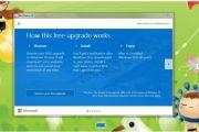 Microsoft отново активира автоматичното обновяване на ОС Windows 7 и 8.1 до Windows 10